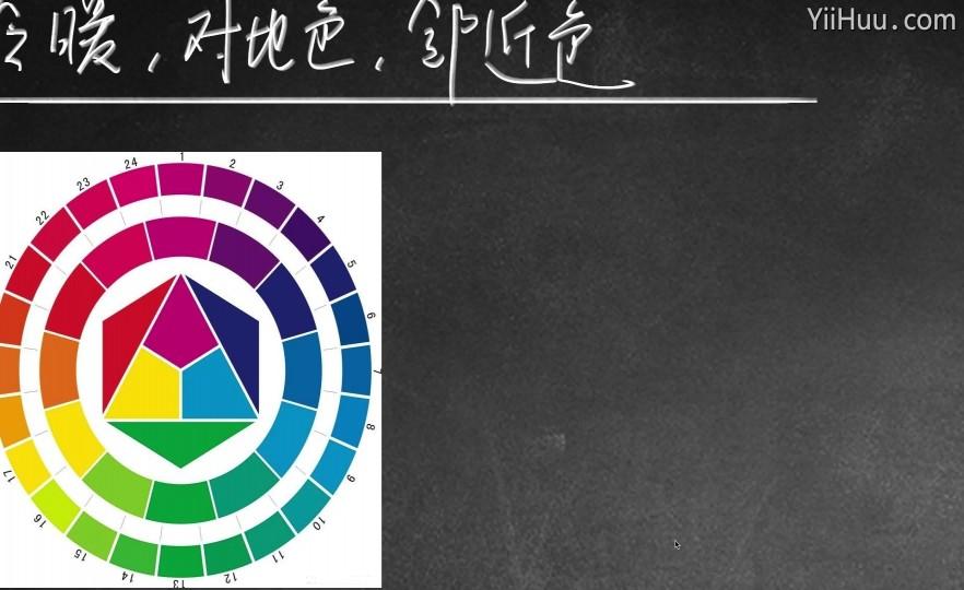 课时34:冷暖,对比色,邻近色和配色方案(加课)