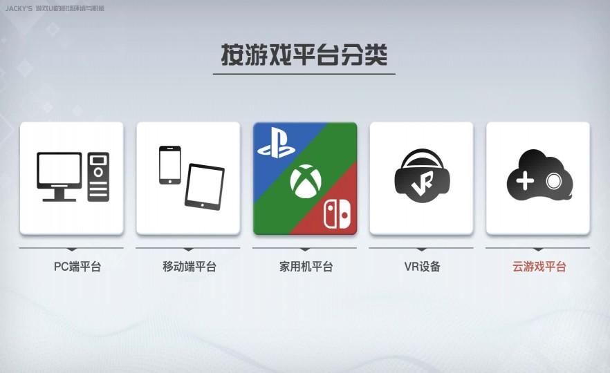 课时3:游戏UI的职场环境与职能